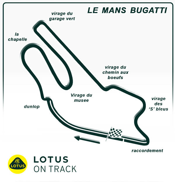 Le Mans Bugatti Lotus On Track Circuit Guides
